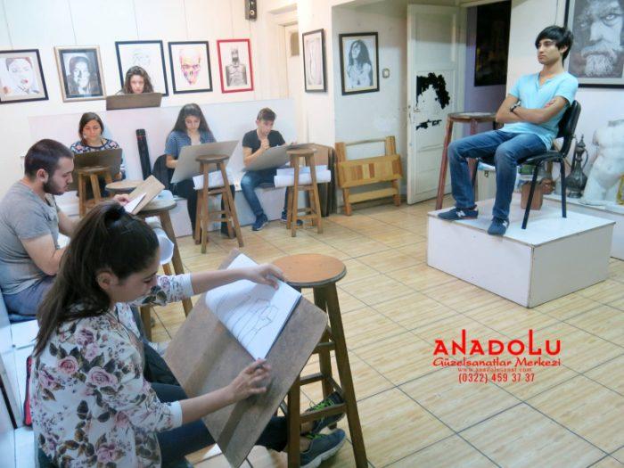 Anadolu Güzel Sanatlarda Resim Kursları Devam Etmekte Bursa